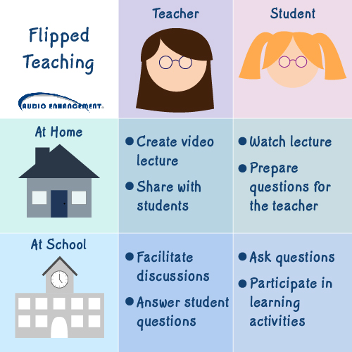 Flipped-Teaching.jpg